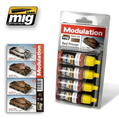 SET MODULACION: ROJO IMPRIMANCION - Ammo Mig 7002